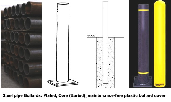 Picture of core bollards and plated bollards